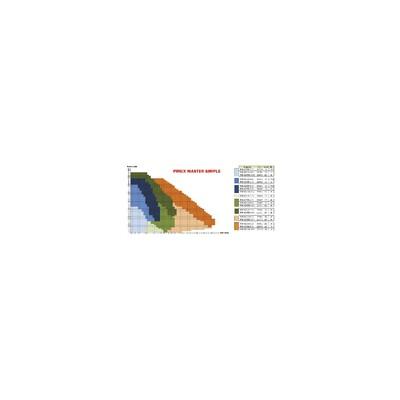 Pressostato di preregolazione 26/20bar - DANFOSS : ACB-2UB509W