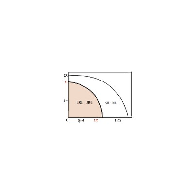 Pompa centrifuga a immersione IDROGO M80.15A inox  - EBARA : 1592071221