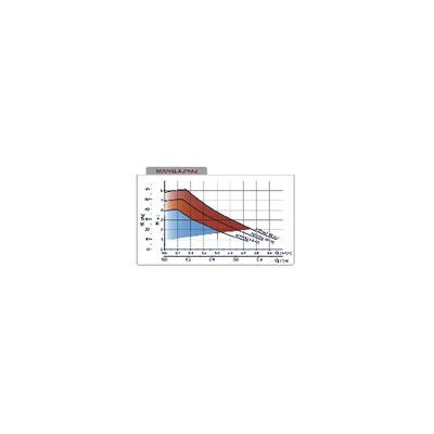 """Ressort pour régulateur DUNGS - 10/30 mbars pour 2"""" - DN50 (bleu) - DUNGS : PRE0520DB-229877"""