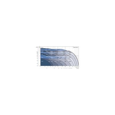 """Régulateur de pression gaz MADAS - FC05 à filtre intégré FF1""""1/4 - MADAS (F) : FC0504 020"""