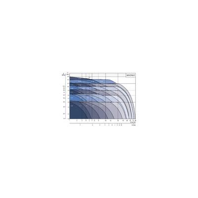 """Válvula esfera HH pn40 nf 3/8"""" - EFFEBI SPA : 0804V403NF"""