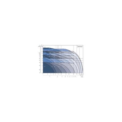 "Valvola a sfera mf maniglia a farfalla pn 40 nf  3/4"" - EFFEBI SPA : 0825V405NF"