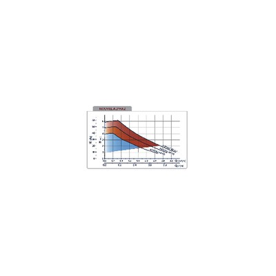 Ecocirc Basic 32-6/180 - XYLEM : 605008461