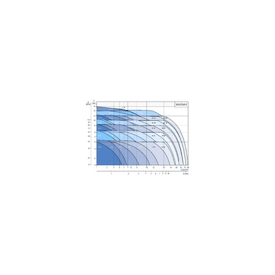 Cabezaltermostático SENSO(X 10) - COMAP : R100000