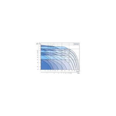 Specific electrode 128 x 10 x 91  - RIELLO : 3006907