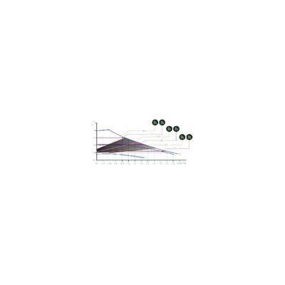 Accessoire pompe RIELLO - filtre - RIELLO : 3003082