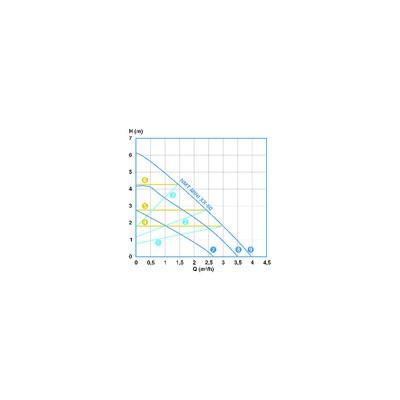 Schalttafel C/NGB-4H - ELM LEBLANC : 87172077500
